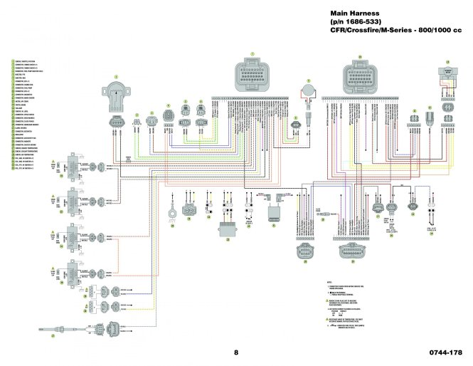 polaris ranger wiring diagram the wiring 2005 polaris ranger 500 wiring diagram and hernes