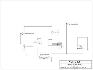 T660 Turbo Radiator Installation  Page 2  ArcticChat