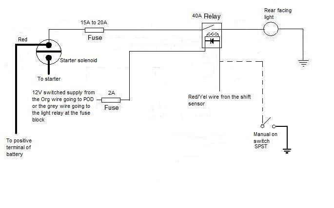 badland winch wiring diagram badland discover your wiring badlands winch wiring diagram nilza