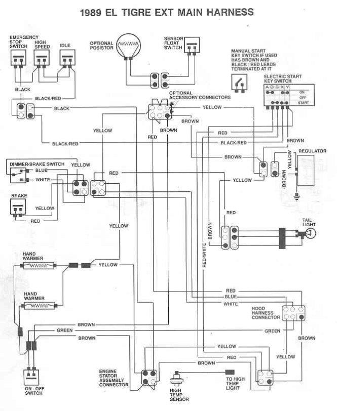 wiring diagram polaris ranger – comvt, Wiring diagram