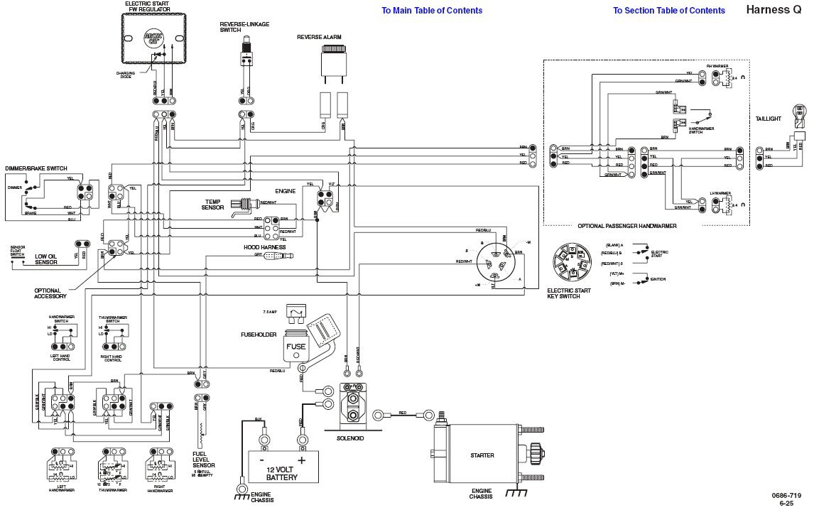 hb2 bulb f450 wiring diagram hb2 auto wiring diagram schematic polaris rzr wiring diagram polaris auto wiring diagram schematic
