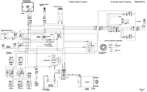 01 ZL 800 wiring diagram needed  ArcticChat  Arctic Cat Forum