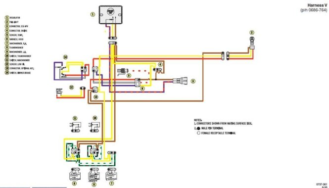 polaris rzr wiring diagram image 2008 polaris sportsman 800 wiring diagram wiring diagram on 2008 polaris rzr 800 wiring diagram