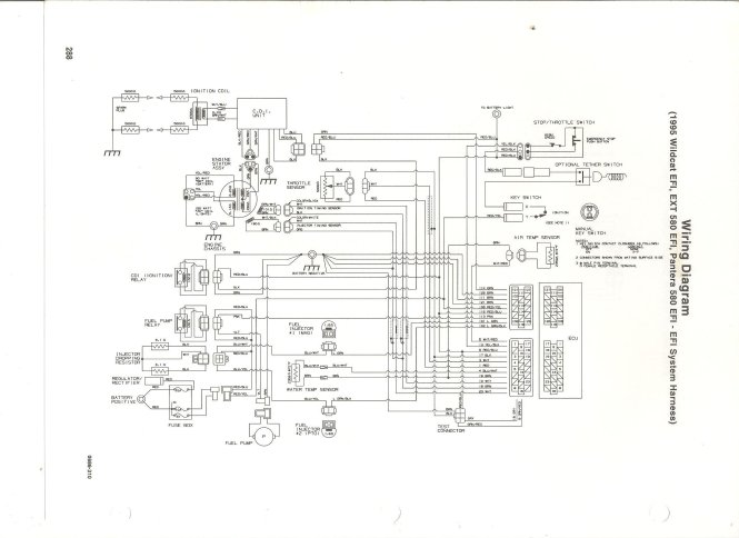 polaris sportsman ho wiring diagram wiring diagram 2006 polaris sportsman 90 wiring diagram wire