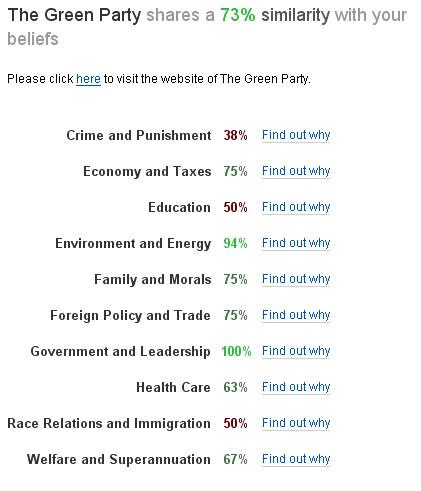 NZ political quiz