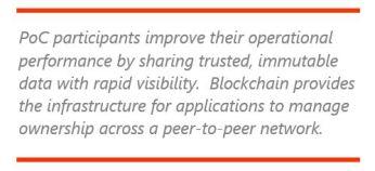 Blockchain in industry rrblockchain1.JPG