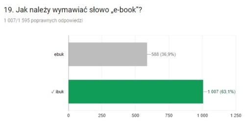 ebook pisownia wymowa ibuk