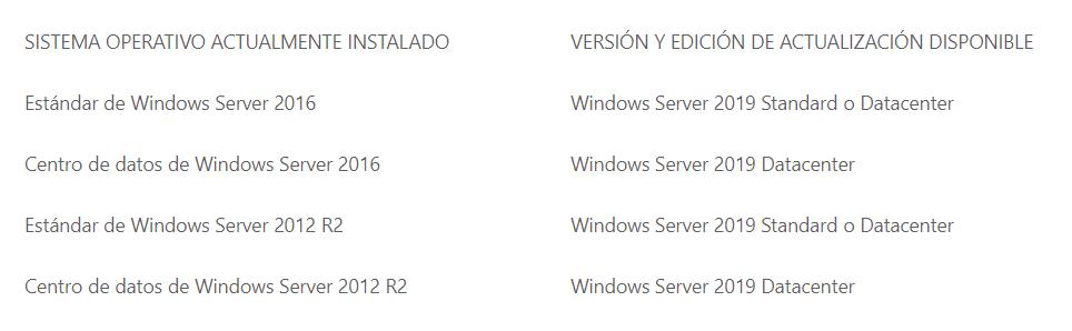 Actualizar a Windows Server 2019