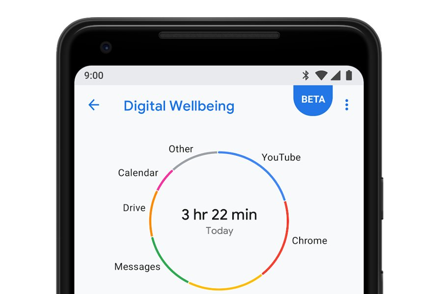 Bienestar digital de Android 9 Pie