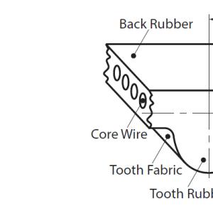 110-2GT-6 Bandwidth:6mm Pitch:2mm Length: 110