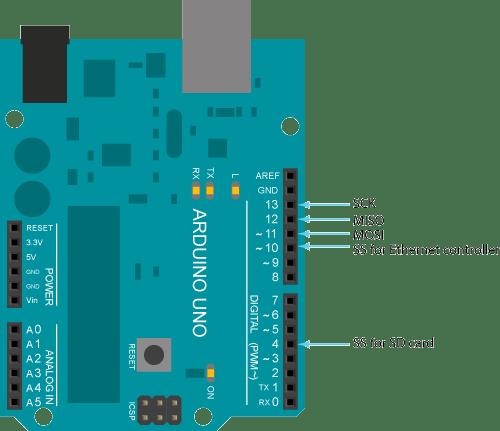Image result for arduino UNO spi
