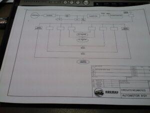 Planos neumáticos del automotor digitalizados