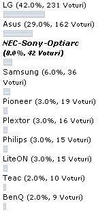 poll_unitate_optica
