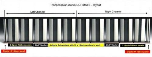 Transmission_Audio_Ultimate_system