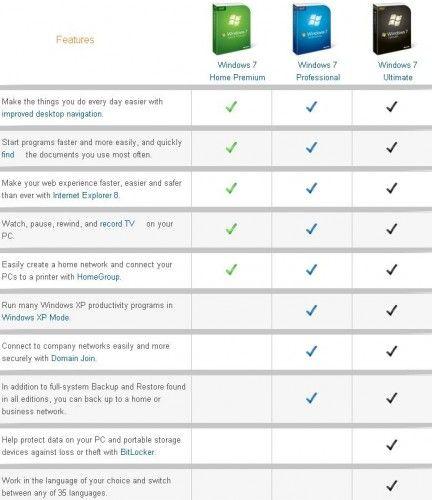 Microsoft_Windows_7_chart