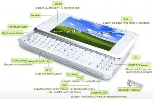 ITG_xpPhone_chart