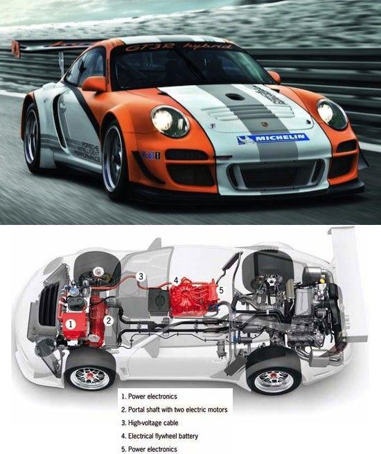 Porsche 911 hibrid