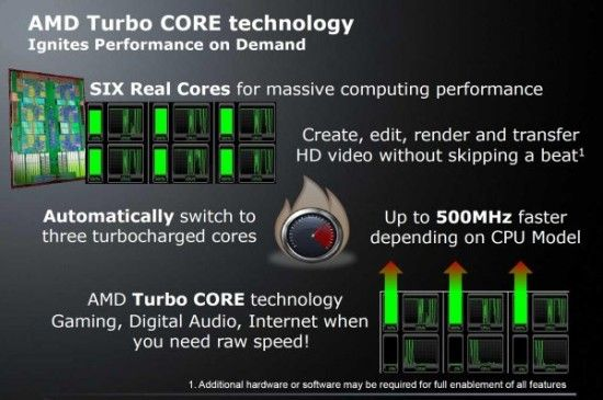 AMD lanseaza hexa core-uri desktop