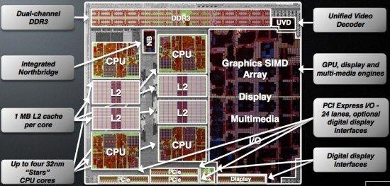 AMD lanseaza Llano mobil