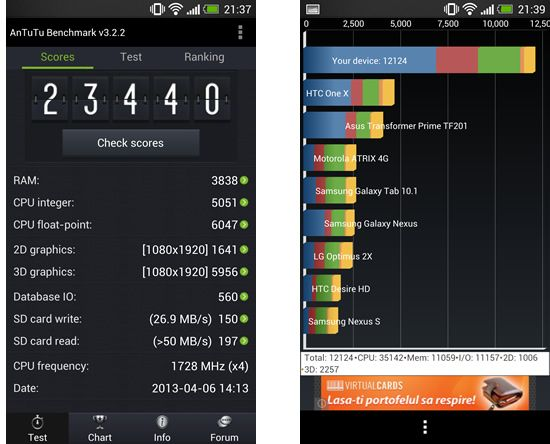 AnTuTu Benchmark & Quadrant HTC One