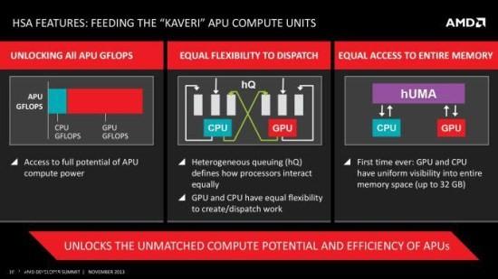 AMD_Kaveri_diagram