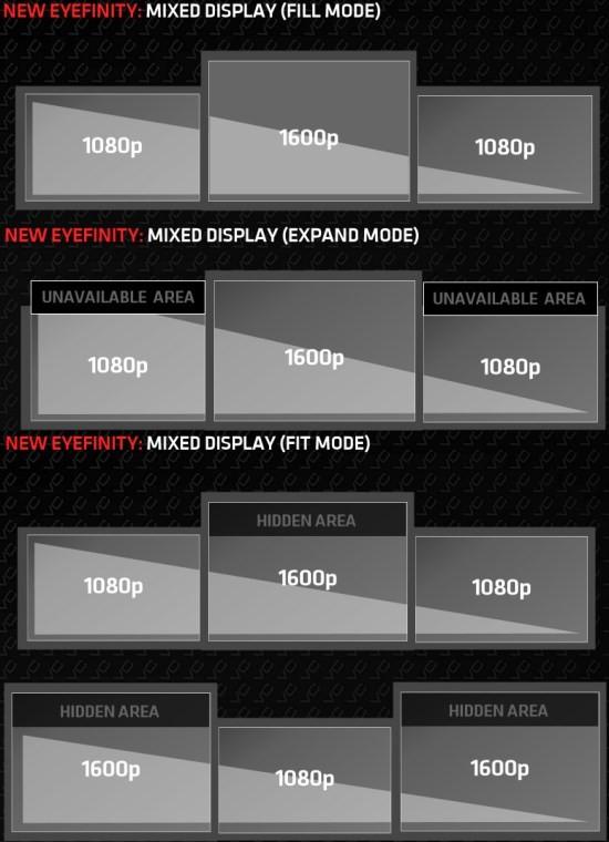 AMD_Eyefinity_3