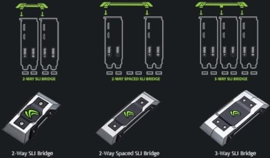 nVidia_SLI_bridges