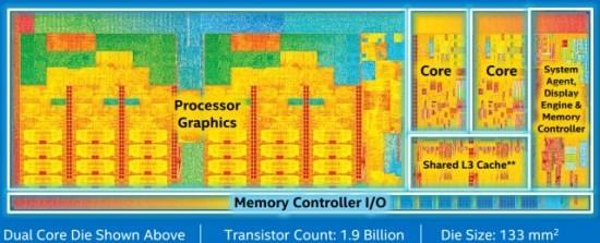 Intel_Broadwell_U