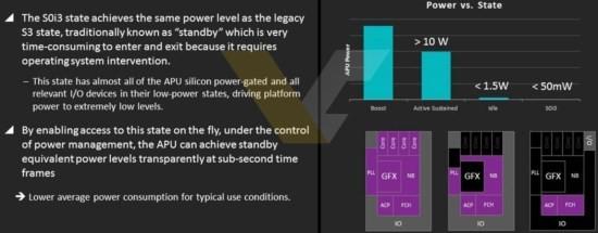 AMD_Fusion_Carrizo_slide2