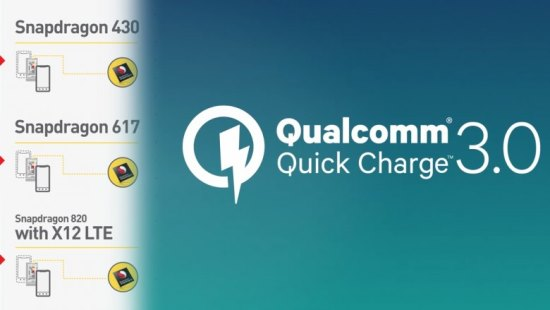 Qualcomm_Snapdragon_Quick_Charge_3