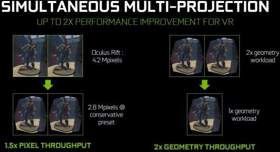 nVidia_GeForce_GTX_1080_multi-projection