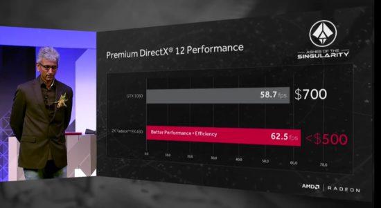 AMD RX 480
