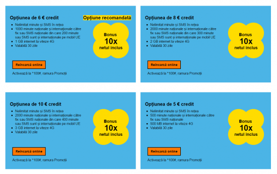 oferta-orange-cartela-prepay