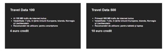 oferta-roaming-cartela-prepay-orange