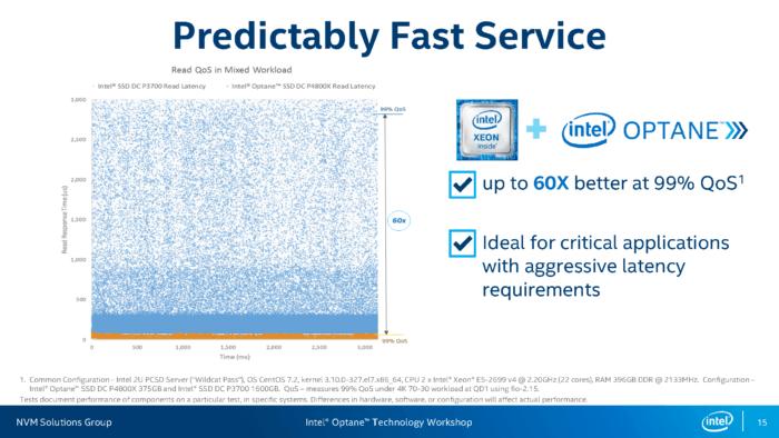 Intel lansează primul SSD Optane