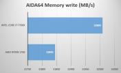 aida64_memory_write