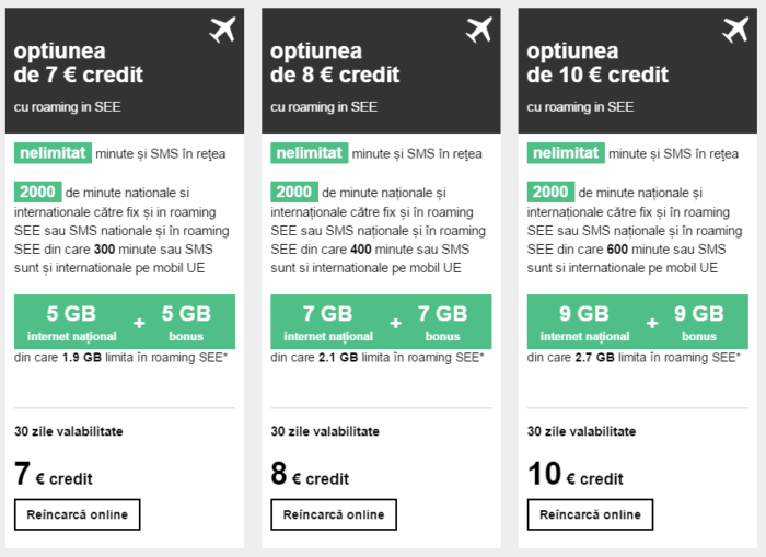 Ofertele de roaming la cartela Orange si Vodafone