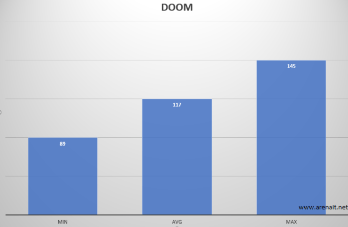 Review AMD Ryzen 1300X - procesor de buget pentru gaming