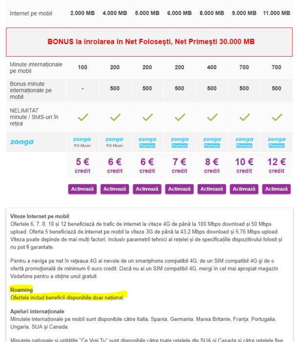 Vodafone NU mai ofera roaming la cartela