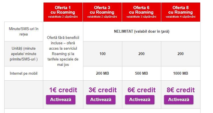 Vodafone NU mai ofera roaming la cartela - Arena IT