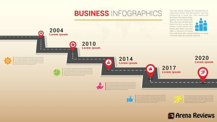 Timeline Business Infographics Roadmap Design Template Illustration
