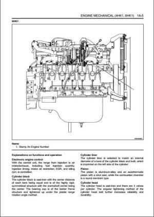 Isuzu Engine 4HK16HK1 Workshop Service Repair Manual   A Repair Manual Store