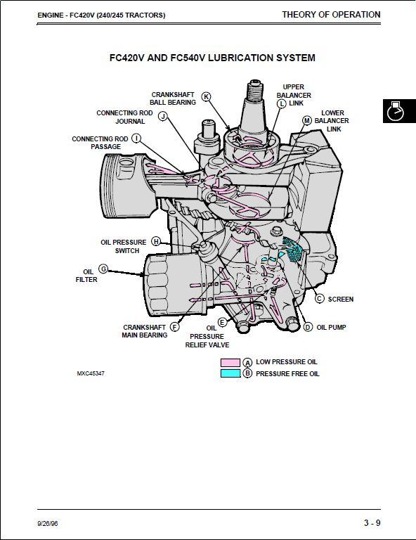 Bobcat 763 Hydraulic Pump