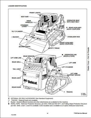 Bobcat T190 Track Loader Service Repair Workshop Manual 531611001531711001 | A Repair Manual Store