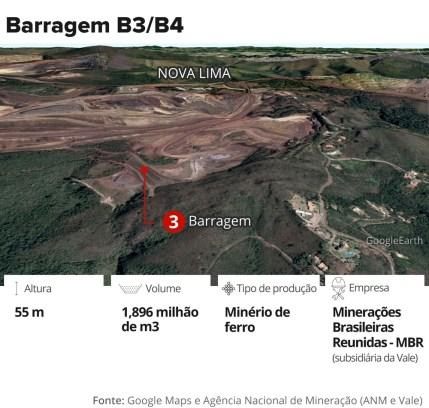 3-barragem-b3-b4