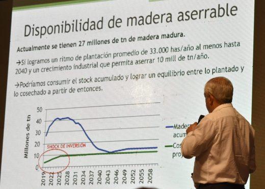 PanelLogistica(JorgeVara4)