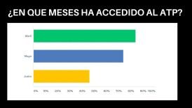 Grafico 4