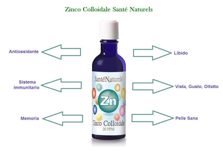 Lo Zinco colloidale ha proprietà antiossidanti, migliora il sistema immunitario e la libido maschile.