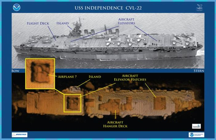 Features on an historic photo of USS Independence CVL 22 are captured in a three-dimensional (3D) low-resolution sonar image of the shipwreck in Monterey Bay National Marine Sanctuary. The Coda Octopus Echoscope 3D sonar, integrated on the Boeing Autonomous Underwater Vehicle (AUV) Echo Ranger, imaged the shipwreck during the first maritime archaeological survey. The sonar image with oranges color tones (lower) shows an outline of a possible airplane in the forward aircraft elevator hatch opening. (Credit: NOAA, Boeing, and Coda Octopus)