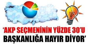 'AKP Seçmeninin Yüzde 30'u, Başkanlığa Hayır Diyor'